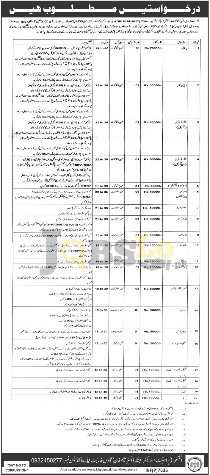Population Welfare Dpt Jobs