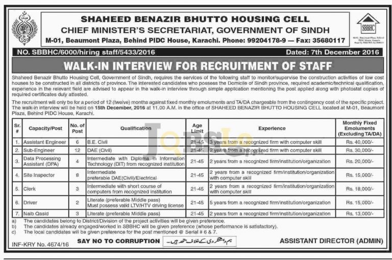 Shaheed Benazir Bhutto Housing Cell Sindh Jobs 2016 For Sub Engineer