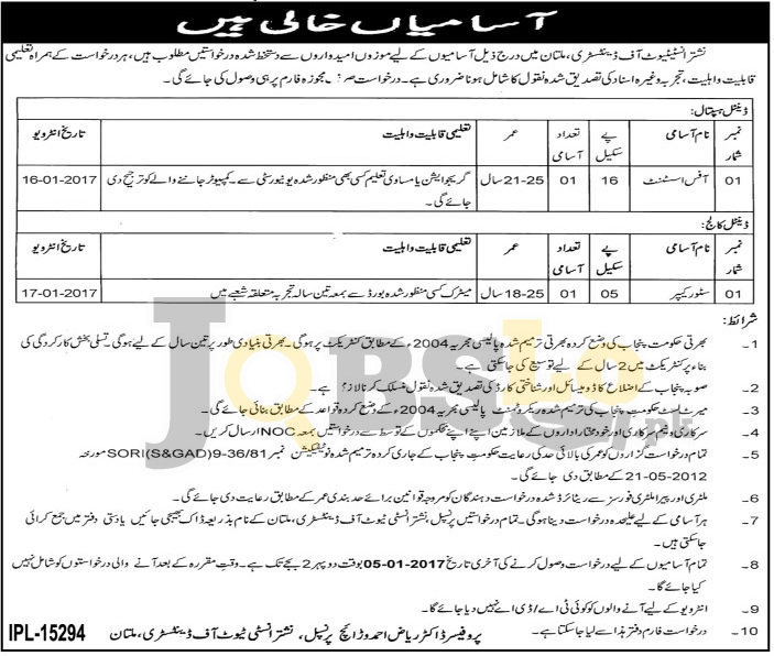 Nishtar Institute of Dentistry Multan Jobs