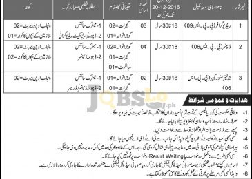WAPDA Hospital Jobs 2016 in Gujranwala Sialkot & Gujrat NTS Form Download