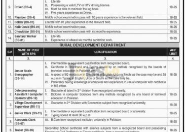 Public Health Engineering Sindh Jobs 2016 Sindh Rozgar Apply Online Latest