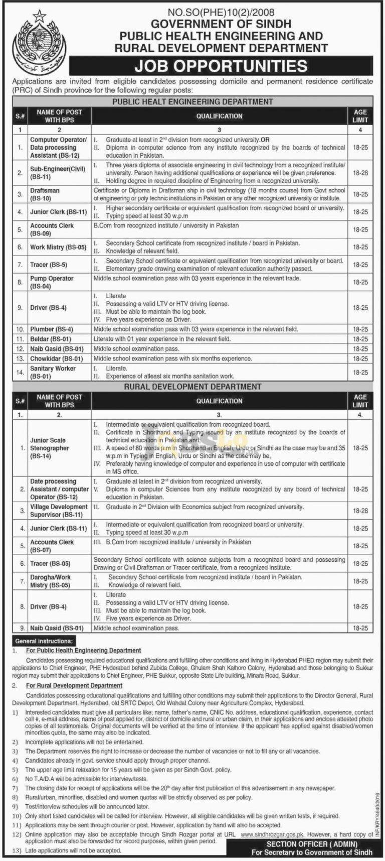 Public Health Engineering Sindh Jobs 2016 Sindh Rozgar Apply Online Latest