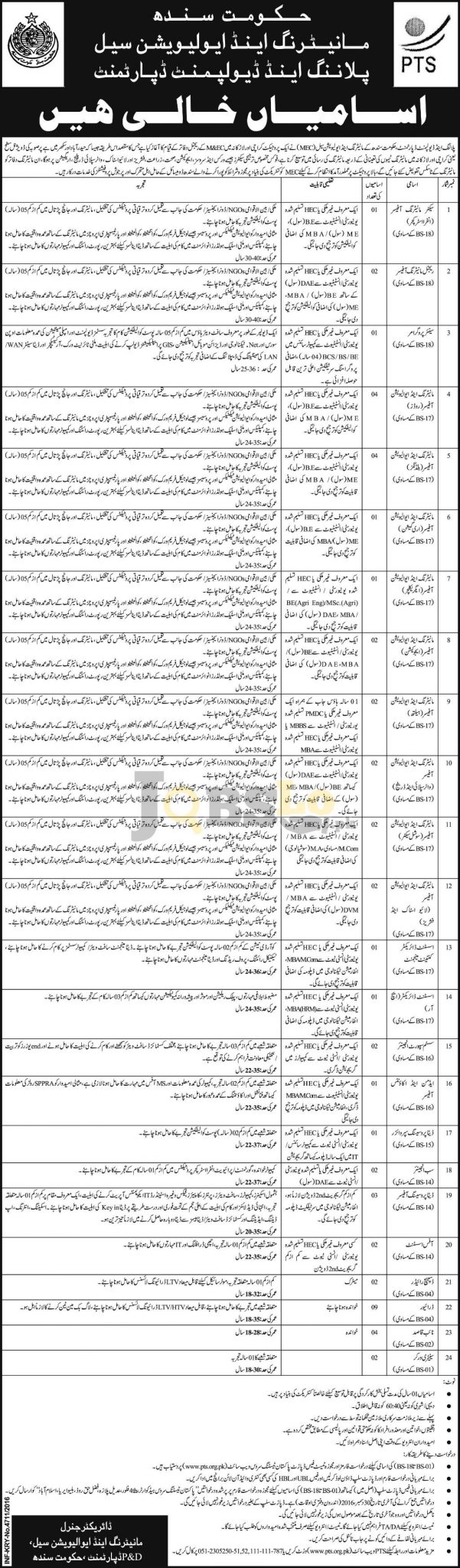 Monitoring & Evaluation Cell Sindh Jobs 2016 PTS Online Form Download