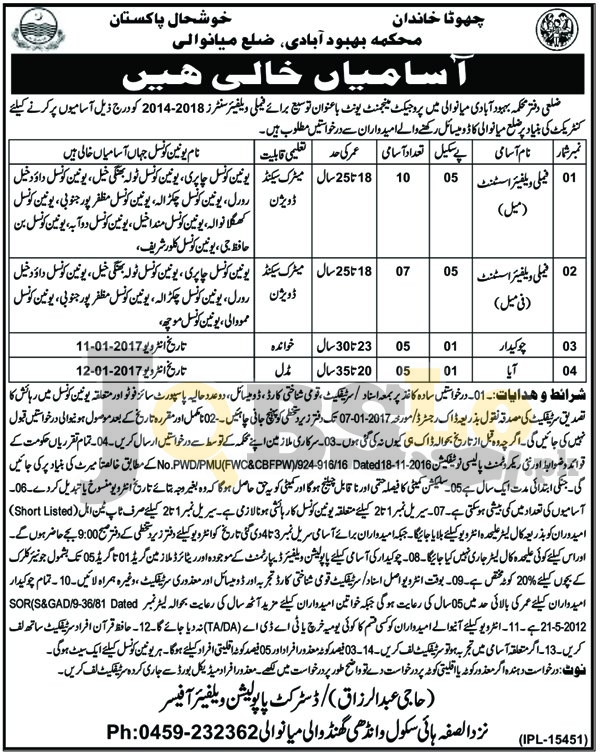 Population Welfare Dpt Mianwali Jobs