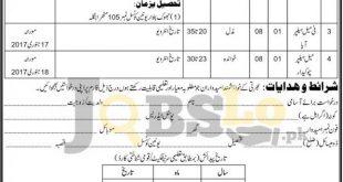 Population Welfare Department Jobs