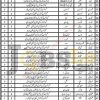 Education Department Balochistan Jobs 2016 For EST & IT Teachers Online NTS Form