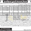 Balochistan Police Jobs 2016-17 For BPS-16 To BPS-05 Current Vacancies