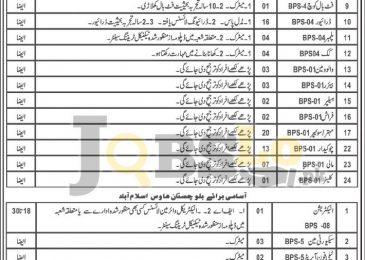 Balochistan Civil Secretariat Jobs 2017 Current Employment Opportunities