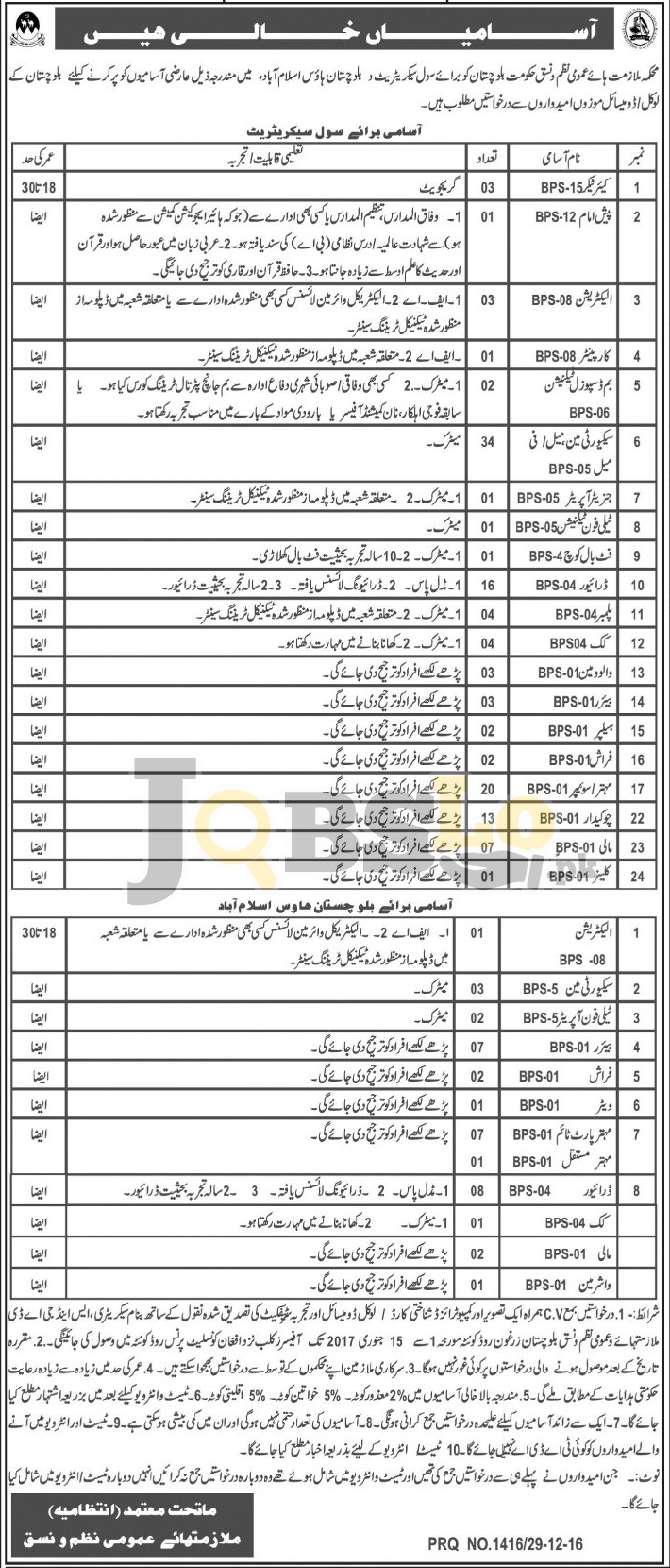 Balochistan Civil Secretariat Jobs