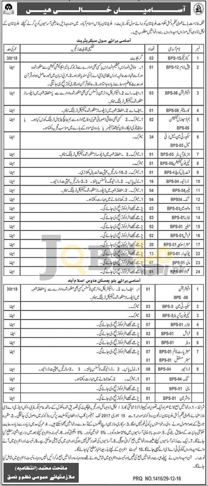 Balochistan Civil Secretariat Jobs
