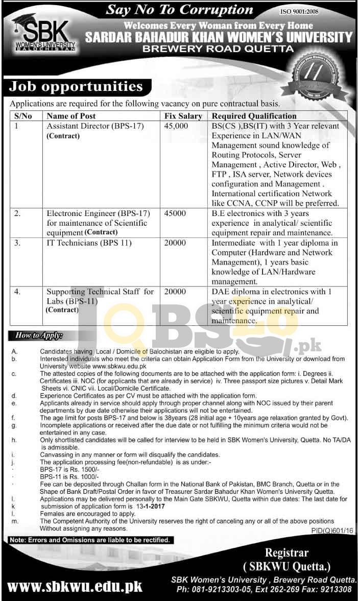 SBKWU Quetta Jobs 2017 Online Application Form for Non-Teaching Staff