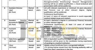 KEMU Lahore Jobs