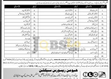 National Logistic Cell Torkham Jobs 2016 Online Form Download nlc.com.pk