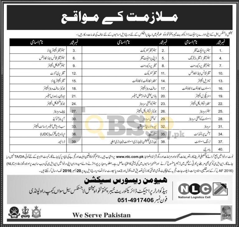 National Logistic Cell Torkham Jobs 2016 Online Form Download nlc.com.pk