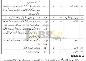 Army Public School Murree Jobs 2017 Latest Employment Offers