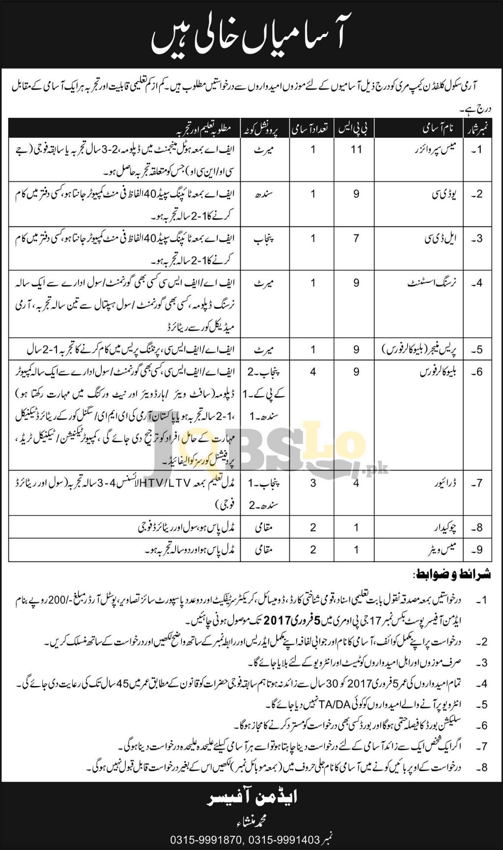 Army Public School Murree Jobs