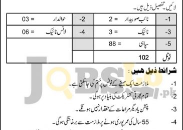 Frontier Constabulary KPK Jobs 2017 January Advertisement Latest