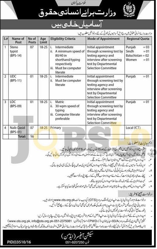Ministry of Human Rights Pakistan Jobs 2017 Latest Jan Add OTS Form Download