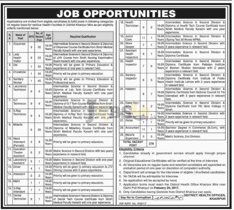District Health Office Khairpur Jobs 2017 January Advertisement For Male & Female