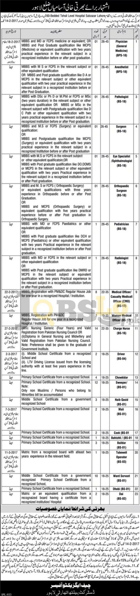 Health Department Punjab Lahore Jobs 2017 Current Openings Add