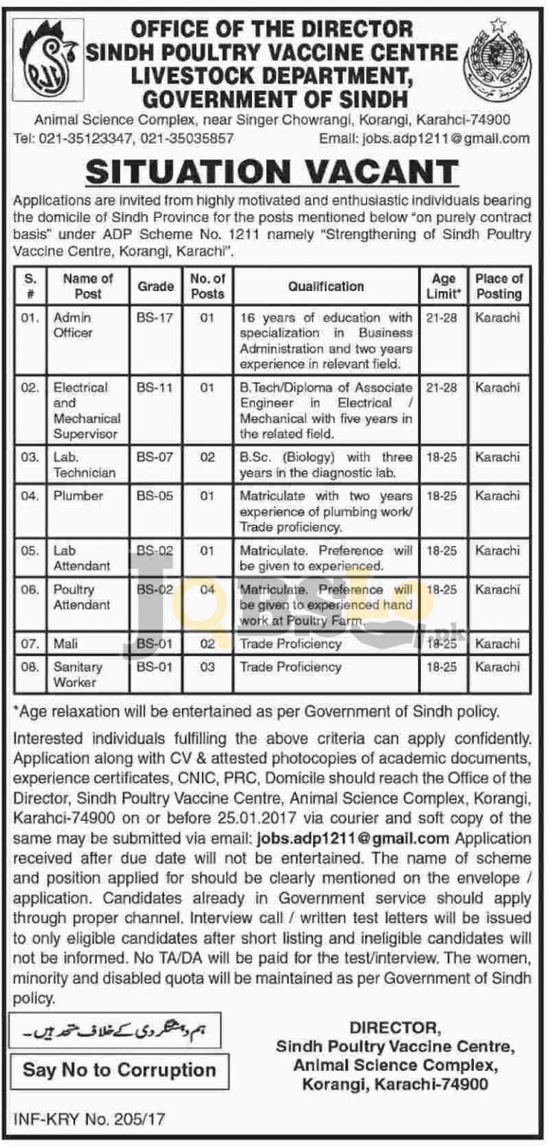 Livestock & Dairy Development Department Sindh Jobs 2017 Current Openings