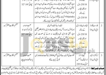 Forest Department Muzaffargarh Jobs 2017 For Males Career Offers