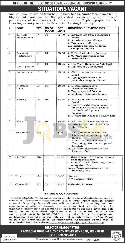 Provincial Housing Authority KPK Jobs 2017 Online Application Form Latest