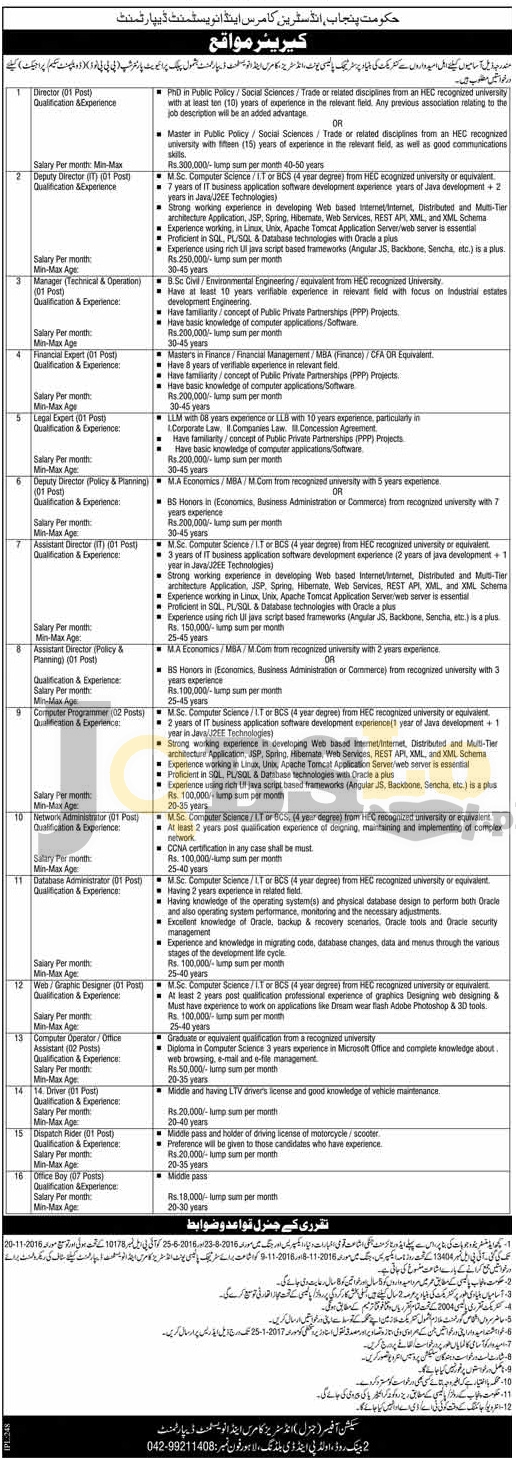 Industries Commerce & Investment Department Punjab Jobs 2017 Current Offers
