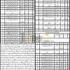Education Department Balochistan Jobs 2017 For Female Teachers NTS Form Download