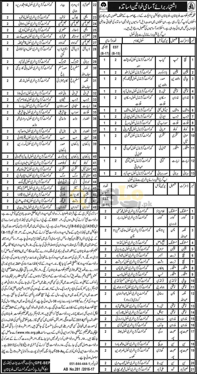Education Department Balochistan Jobs 2017 For Female Teachers NTS Form Download