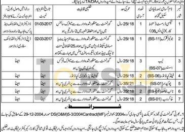 Wildlife Protection & Parks Department Lahore Jobs 2017 Govt of Punjab Add