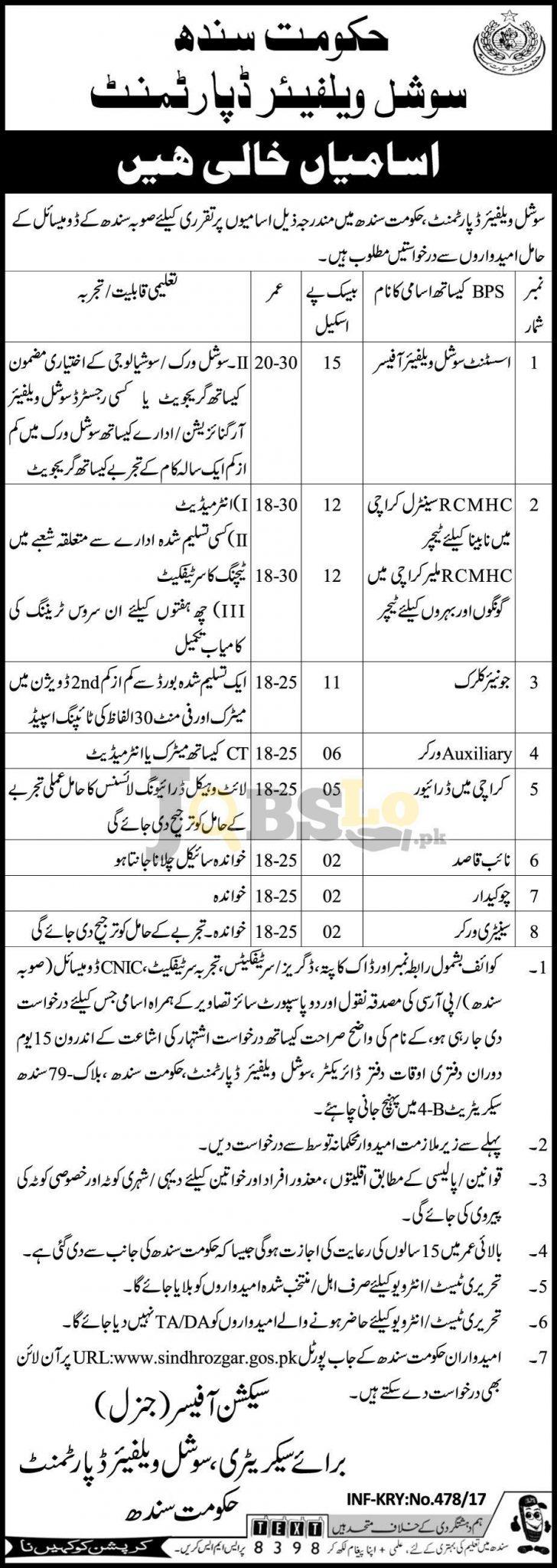 Social Welfare Department Sindh Jobs 2017 Current Offers Apply Online