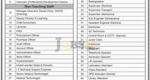 JSMU Karachi Jobs