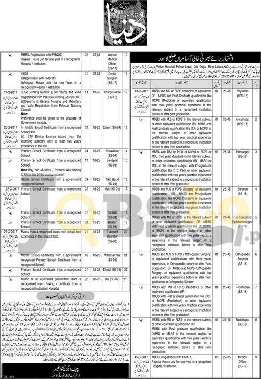 Health Department Lahore Jobs 2017 For BPS-18 To BPS-01 Feb Add