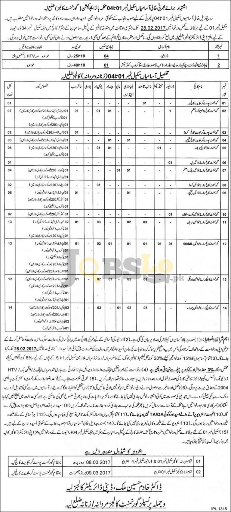Higher Education Department Jobs 2017 Layyah For BPS-04 To BPS-01