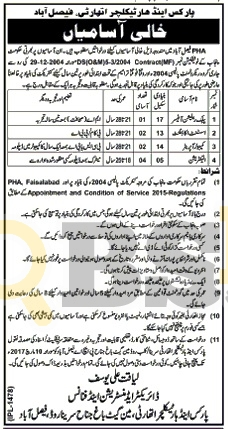 PHA Faisalabad Jobs
