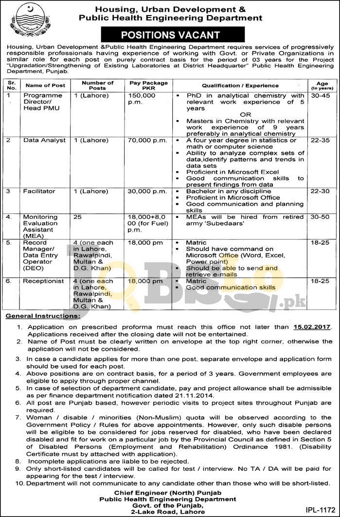 Housing Urban Development & Public Health Engineering Department Jobs