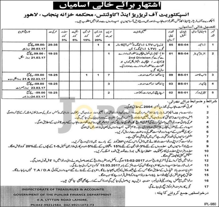 Treasury Department Jobs 2017 in Punjab Current Employment Opportunities