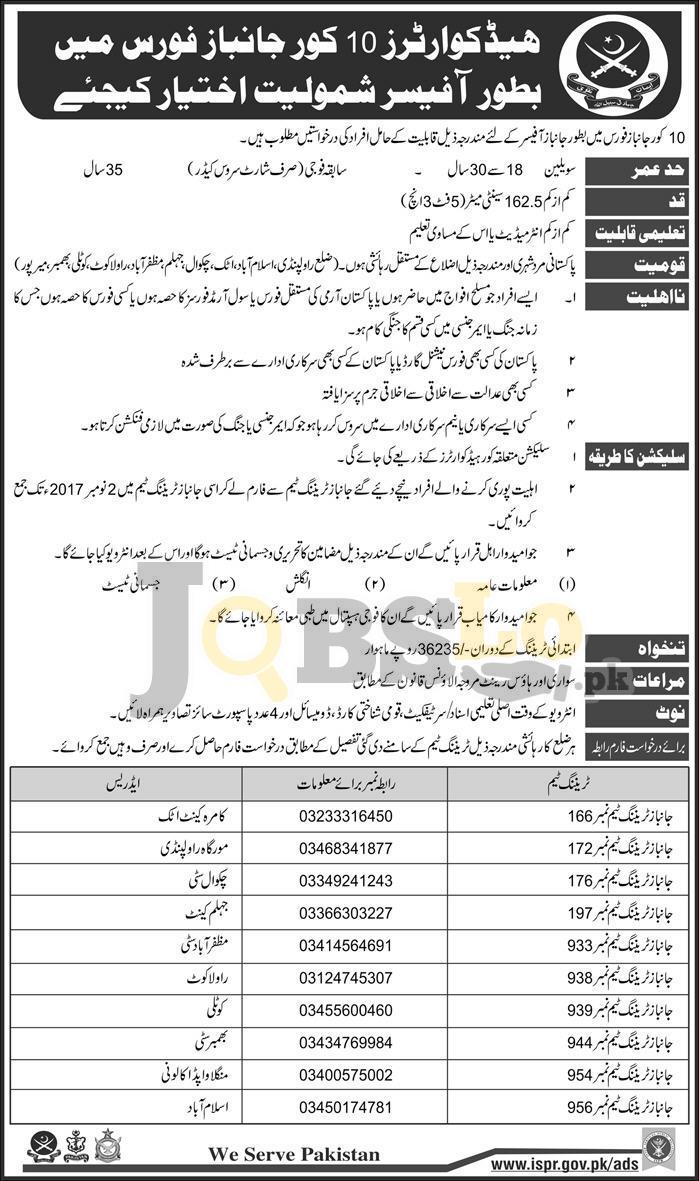 Janbaz Force Pakistan Jobs 2017 Application Form Download Online