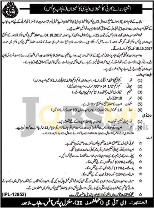 www.punjabpolice.gov.pk Jobs 2017 Constable / Lady Constable 9000 Vacancies