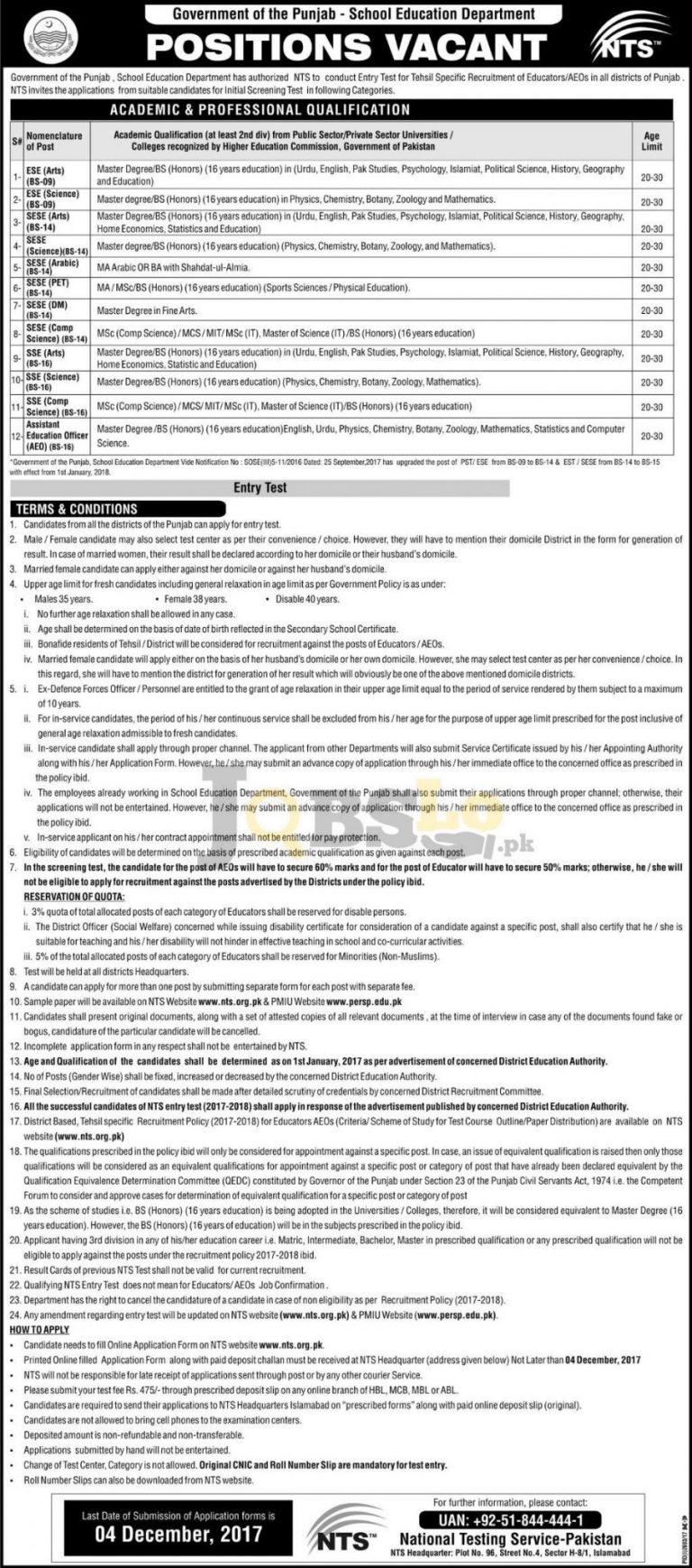 50000 Educators Jobs 2017-18 in Government of Punjab – School Education Department