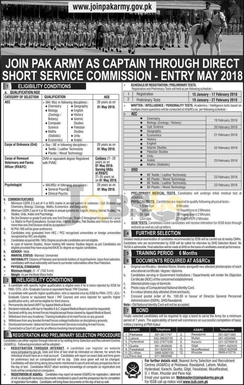 Join Pak Army as Captain 2018 Through DSSC Direct Short Service Commission