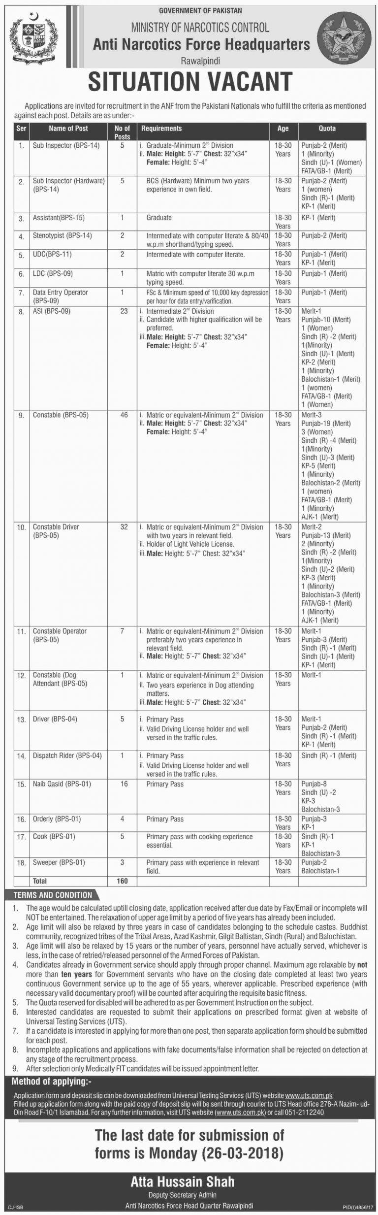Anti Narcotics Jobs 2018 Punjab Sindh KPK Balochistan | anf.gov.pk