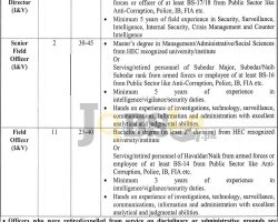 PLRA Jobs in Punjab Land Records Authority 2018
