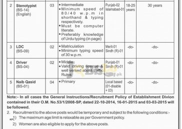 Ministry of Federal Education and Professional Training OTS Jobs 2018