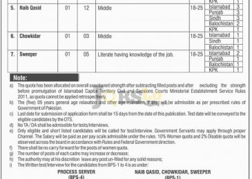 District and Session Court Islamabad Jobs 2018 OTS Form Download – ots.org.pk