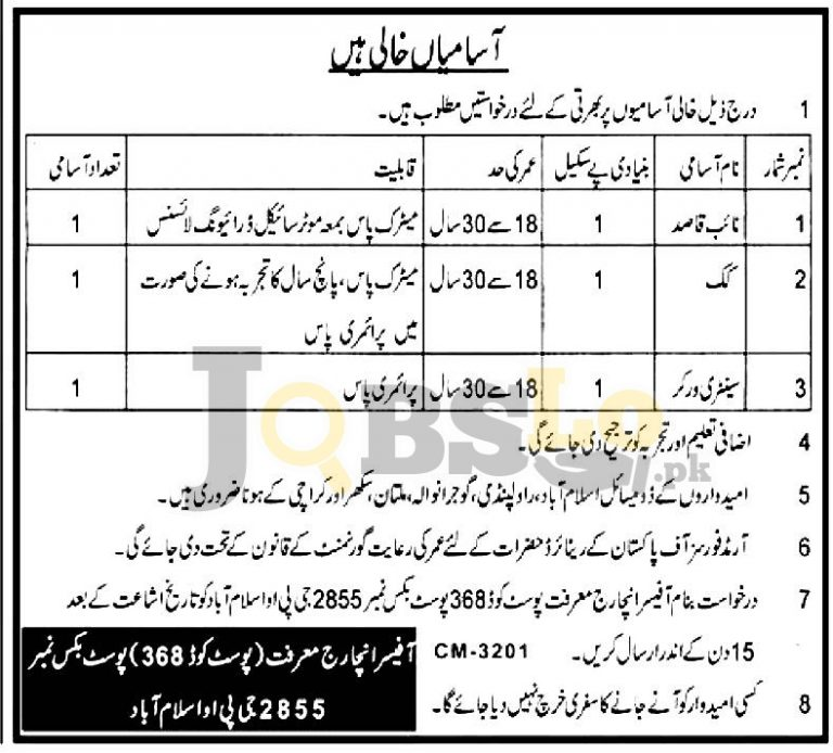 PO Box 2855 Islamabad Jobs 2018 Government Vacancies for 10th Pass
