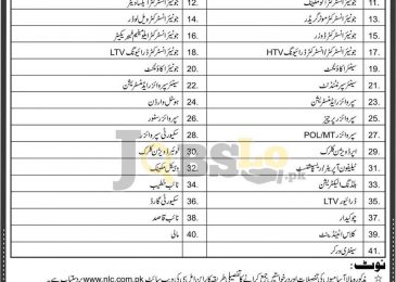 www.nlc.com.pk Jobs Application Form Download 2018 – National Logistics Cell