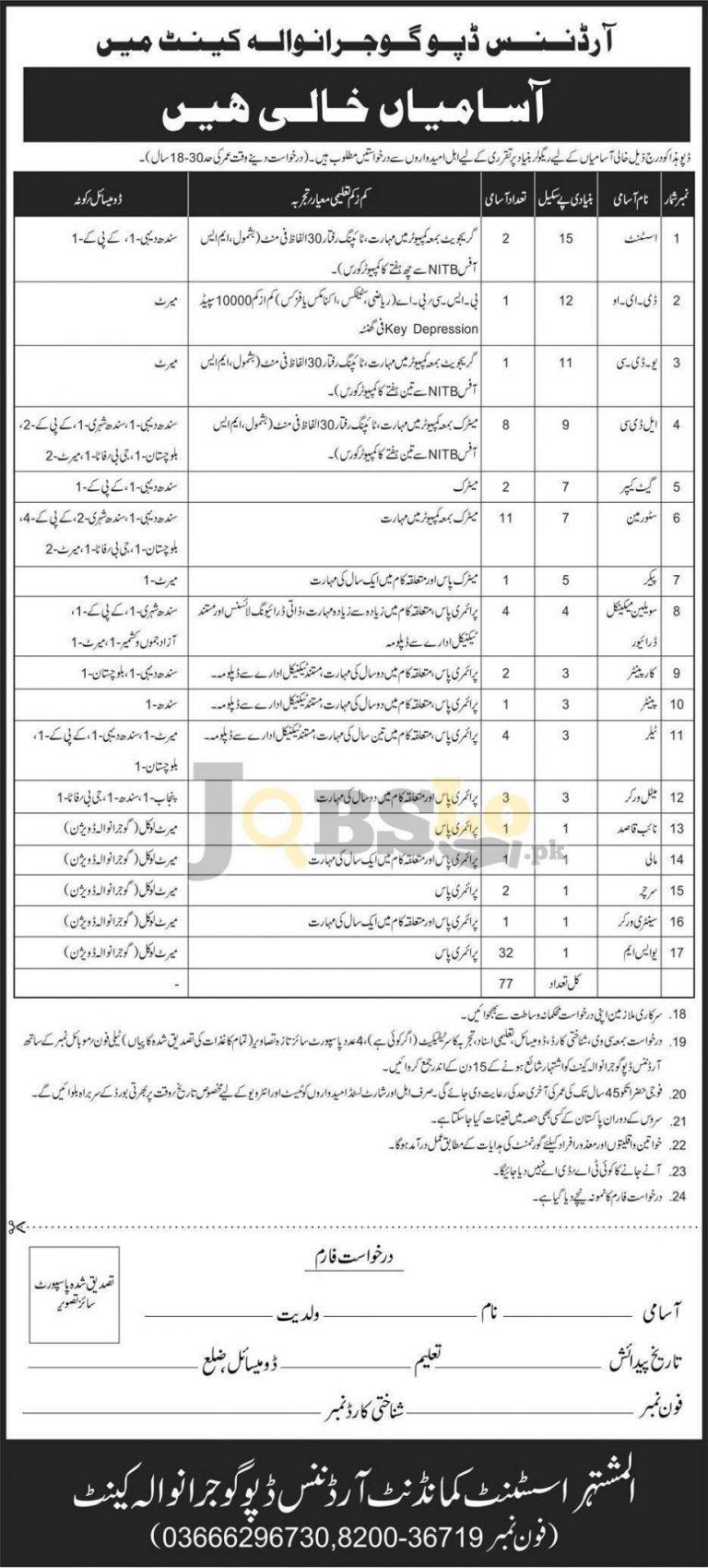 Ordnance Depot Gujranwala Civilians Jobs 2018 Pak Army Latest Vacancies