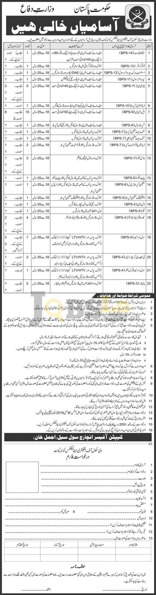 Infantry School Quetta Jobs 2018 Application Form Download